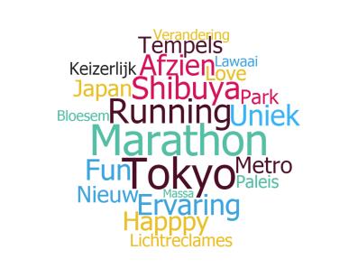 Wordcloud Tokyo